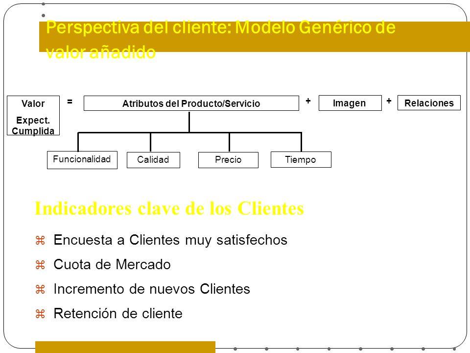 Perspectiva del cliente: Modelo Genérico de valor añadido