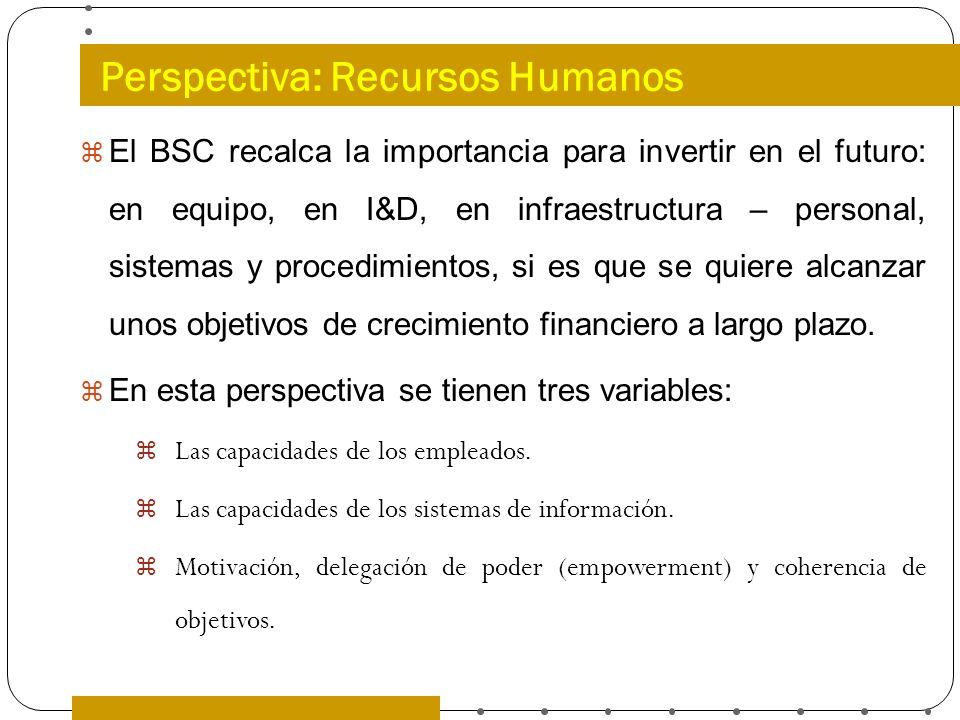 Perspectiva: Recursos Humanos