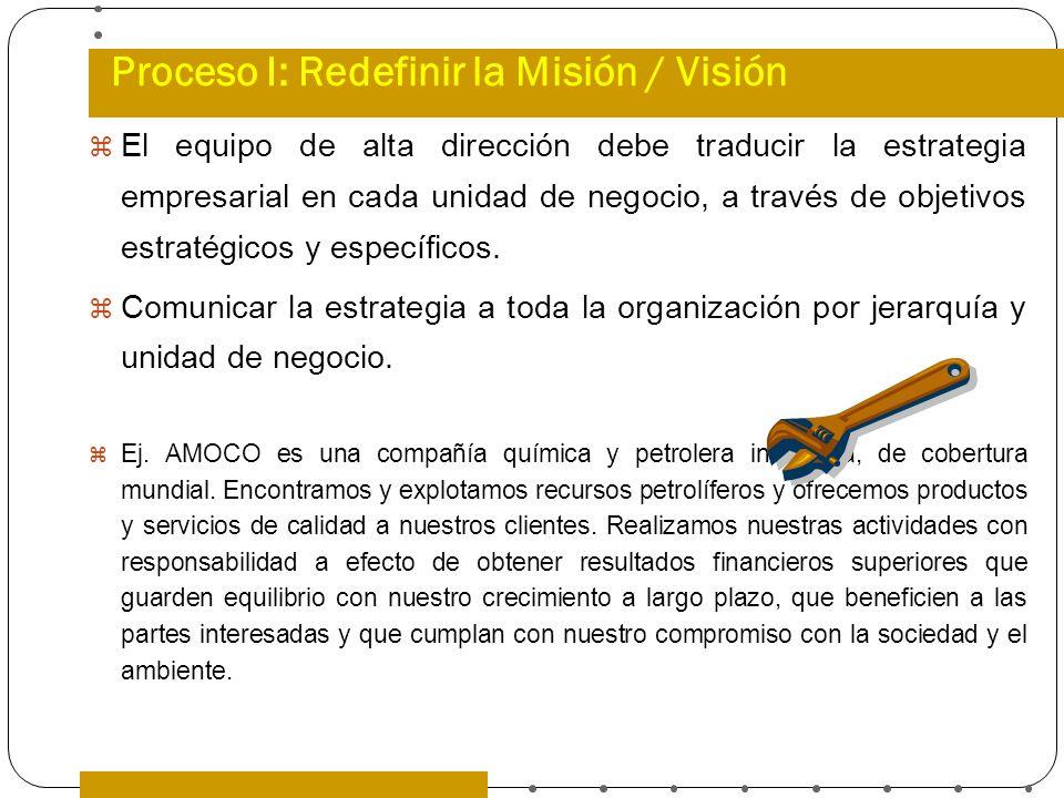 Proceso I: Redefinir la Misión / Visión