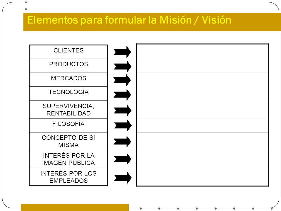 Elementos para formular la Misión / Visión