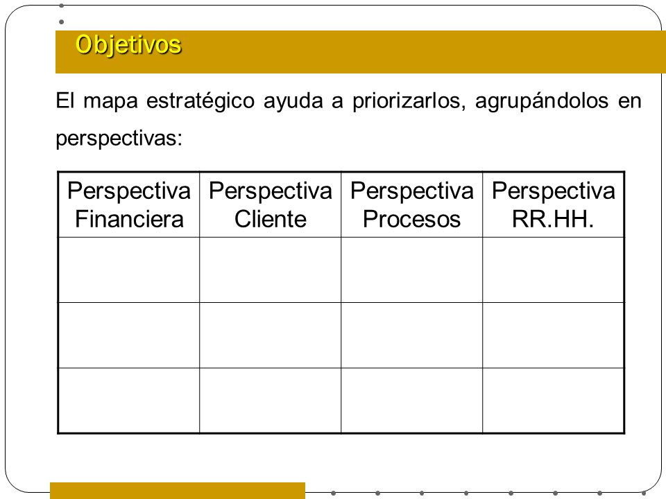 Perspectiva Financiera