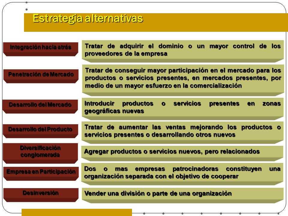 Estrategia alternativas