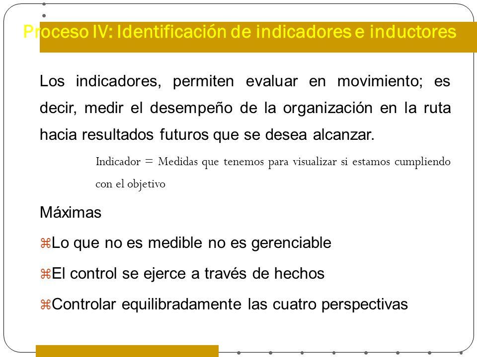 Proceso IV: Identificación de indicadores e inductores