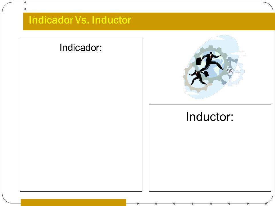 Indicador Vs. Inductor Indicador: Inductor: