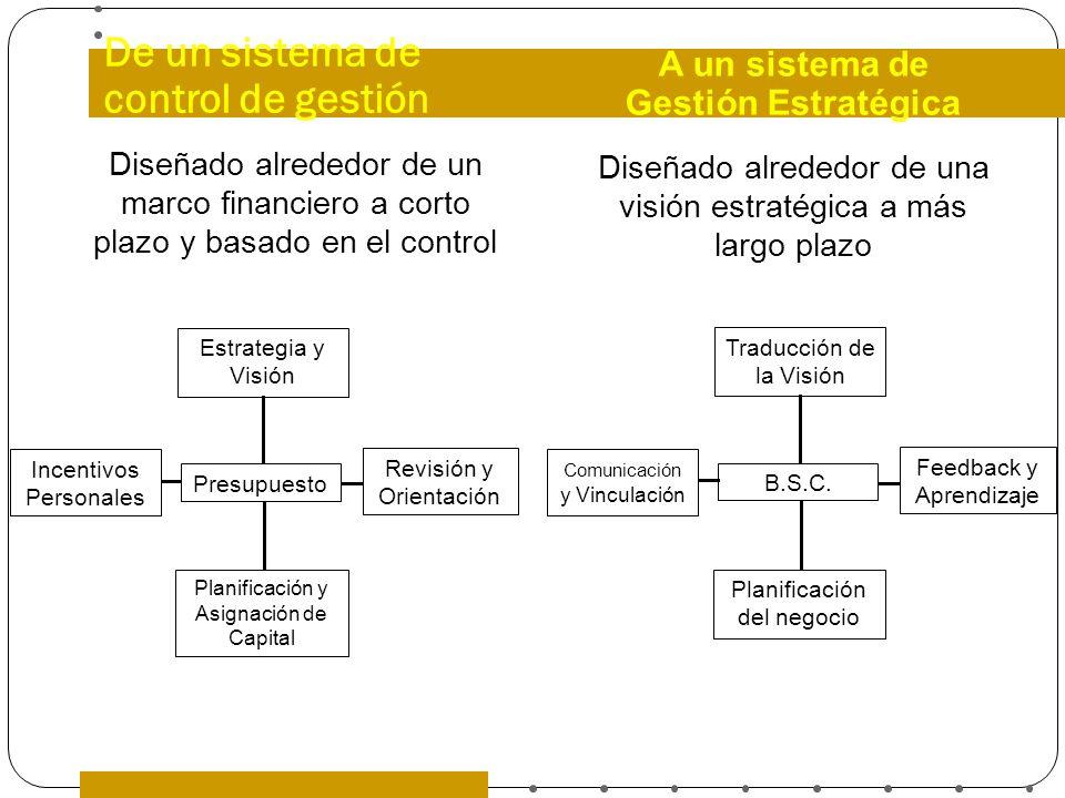 De un sistema de control de gestión