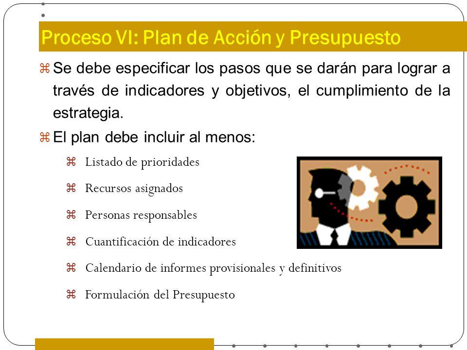 Proceso VI: Plan de Acción y Presupuesto