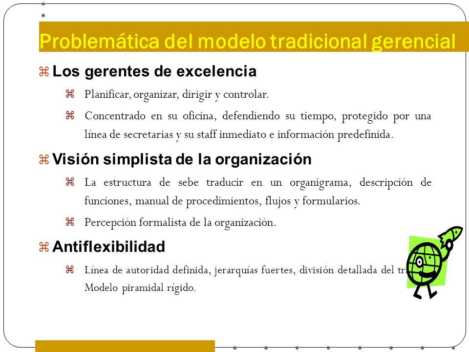 Problemática del modelo tradicional gerencial