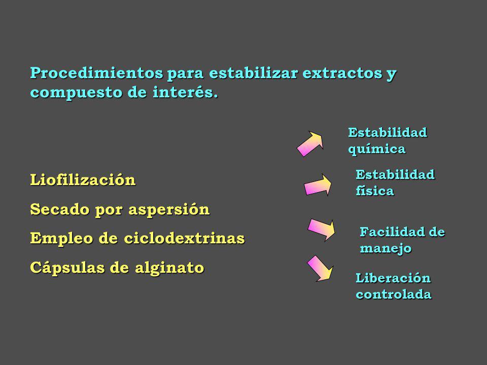 Procedimientos para estabilizar extractos y compuesto de interés.