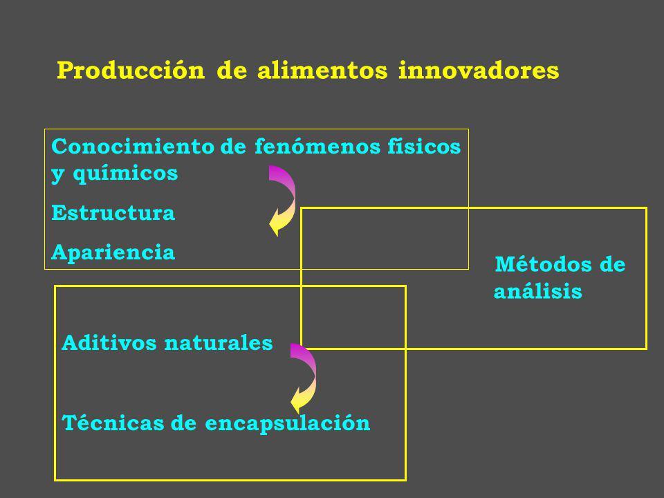 Producción de alimentos innovadores