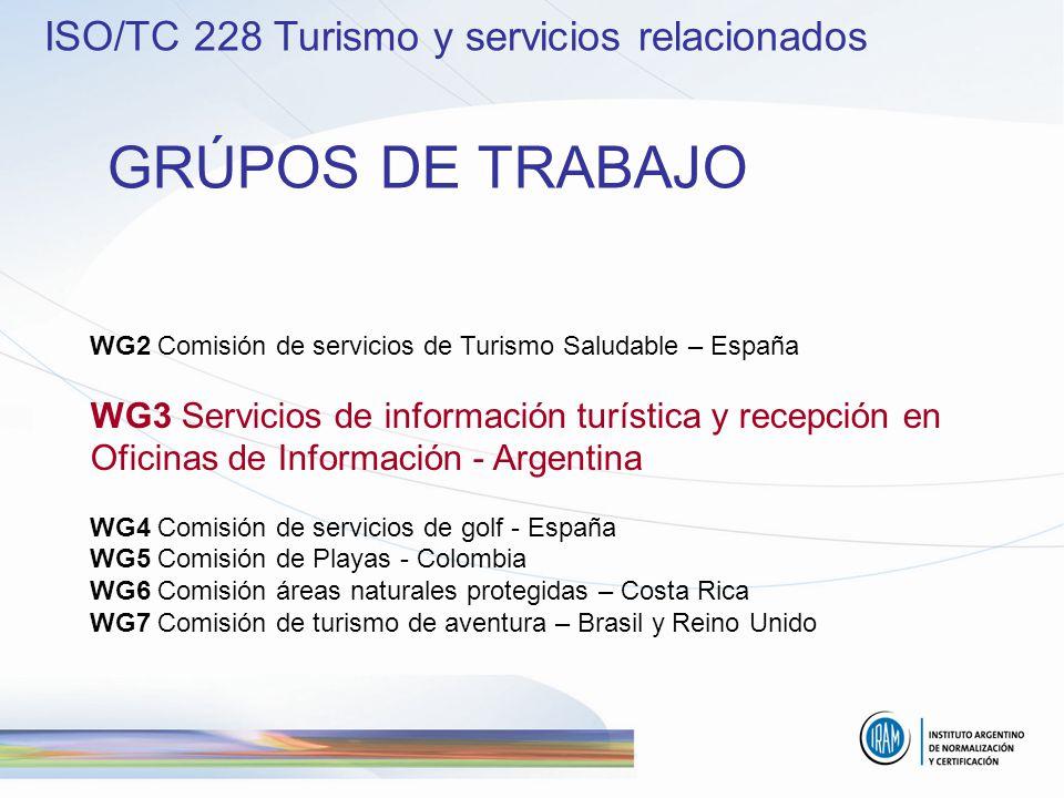 GRÚPOS DE TRABAJO ISO/TC 228 Turismo y servicios relacionados