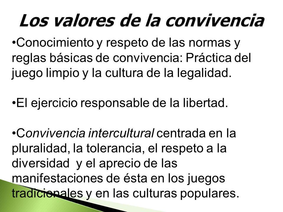 Los valores de la convivencia