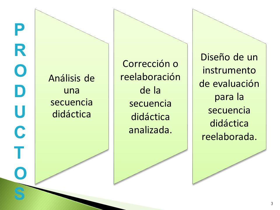 Análisis de una secuencia didáctica