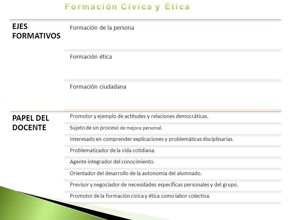 Formación Cívica y Ética