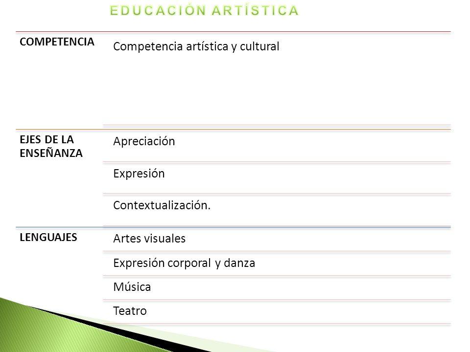 Competencia artística y cultural