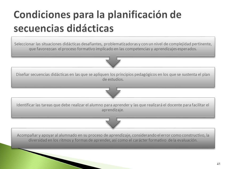 Condiciones para la planificación de secuencias didácticas