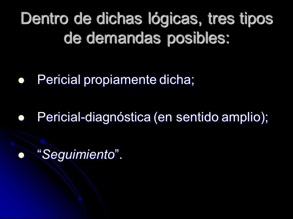 Dentro de dichas lógicas, tres tipos de demandas posibles: