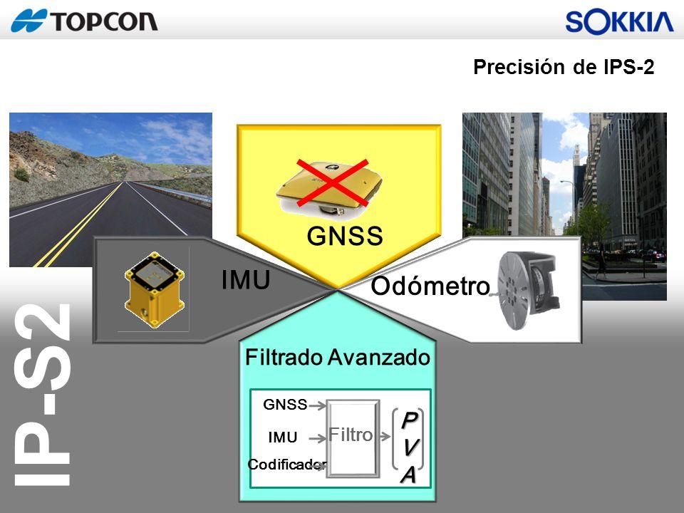 GNSS IMU Odómetro Filtrado Avanzado P V A Precisión de IPS-2 Filtro