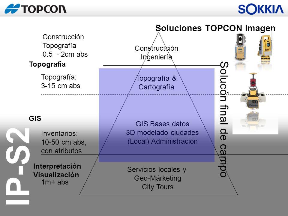Soluciones TOPCON Imagen