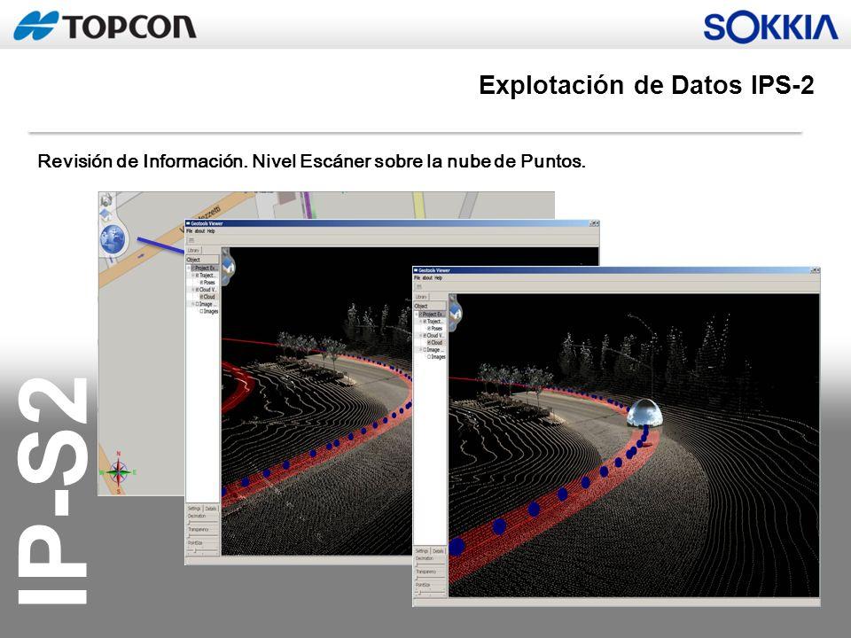 Explotación de Datos IPS-2