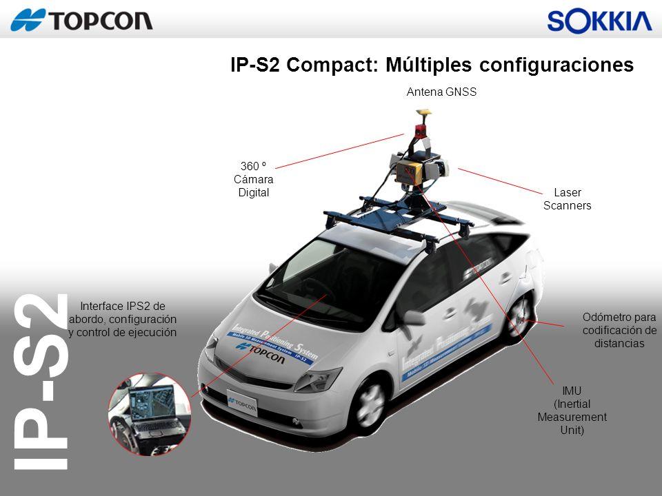 IP-S2 Compact: Múltiples configuraciones