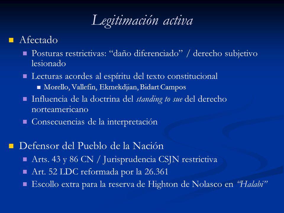 Legitimación activa Afectado Defensor del Pueblo de la Nación