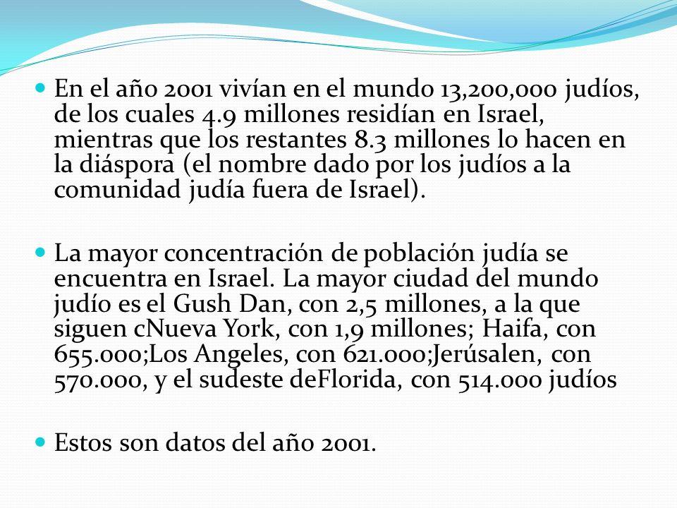 En el año 2001 vivían en el mundo 13,200,000 judíos, de los cuales 4