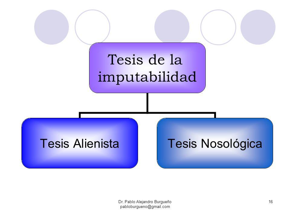 Dr. Pablo Alejandro Burgueño pabloburgueno@gmail.com