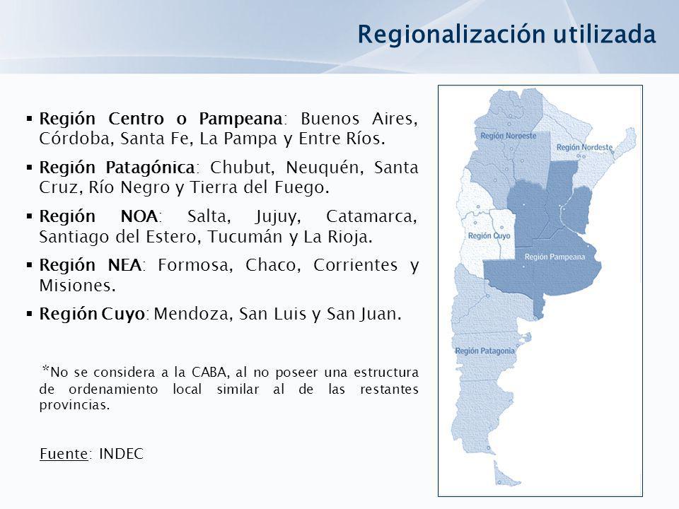 Regionalización utilizada
