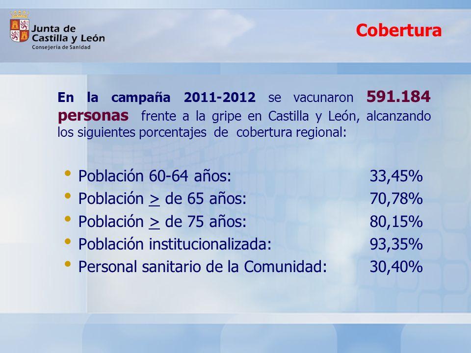 Cobertura Población 60-64 años: 33,45%