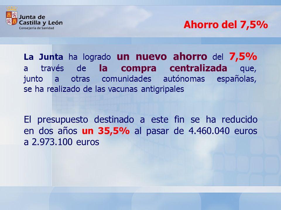 Ahorro del 7,5%