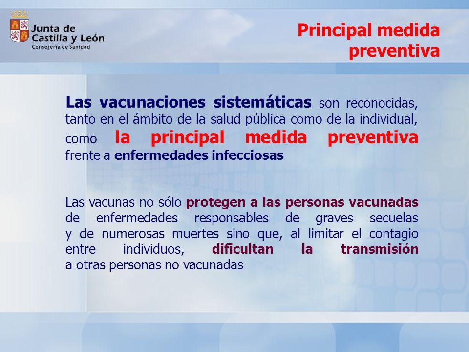 Principal medida preventiva