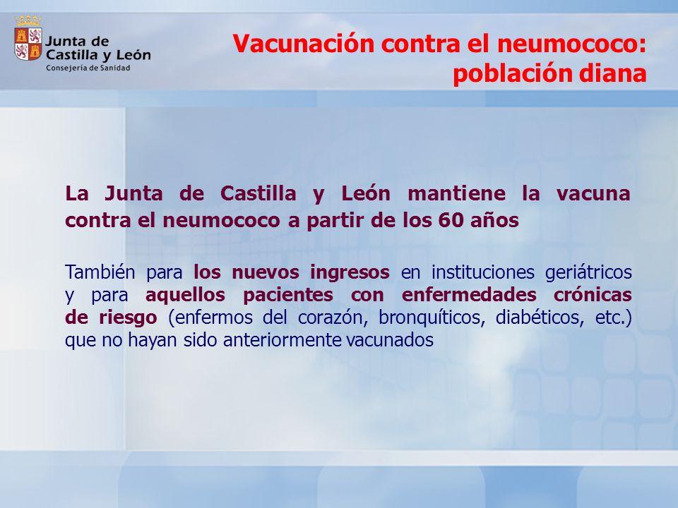 Vacunación contra el neumococo: población diana
