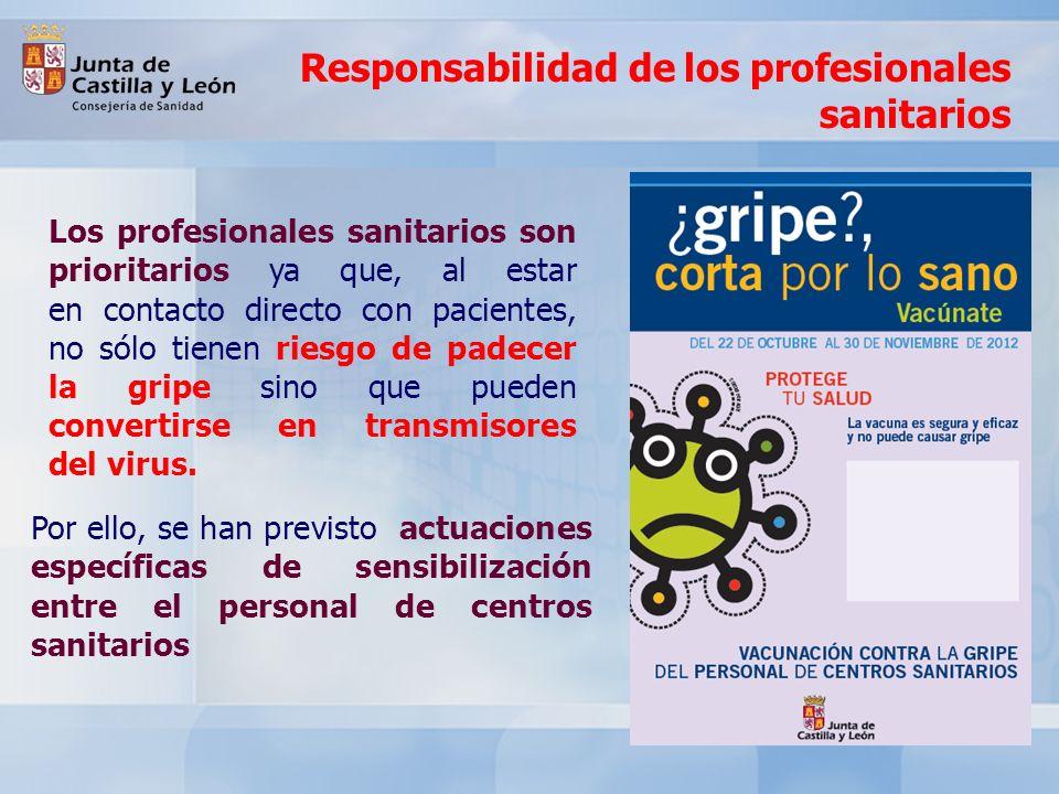 Responsabilidad de los profesionales sanitarios