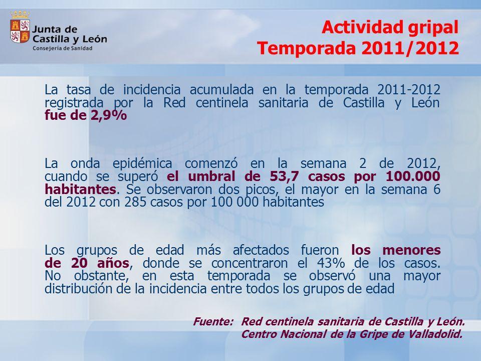 Actividad gripal Temporada 2011/2012