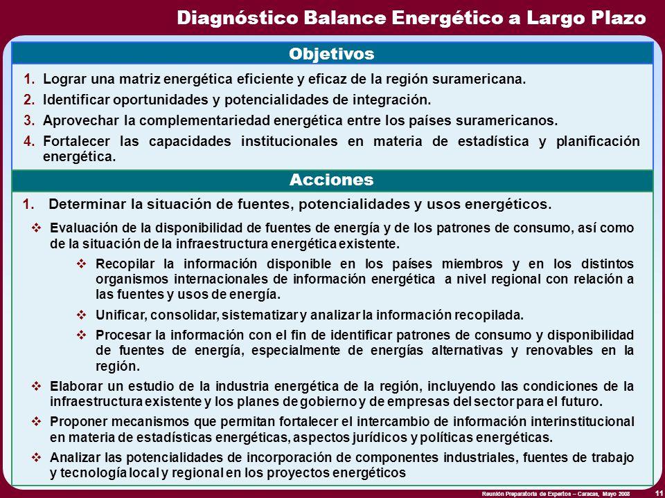Diagnóstico Balance Energético a Largo Plazo