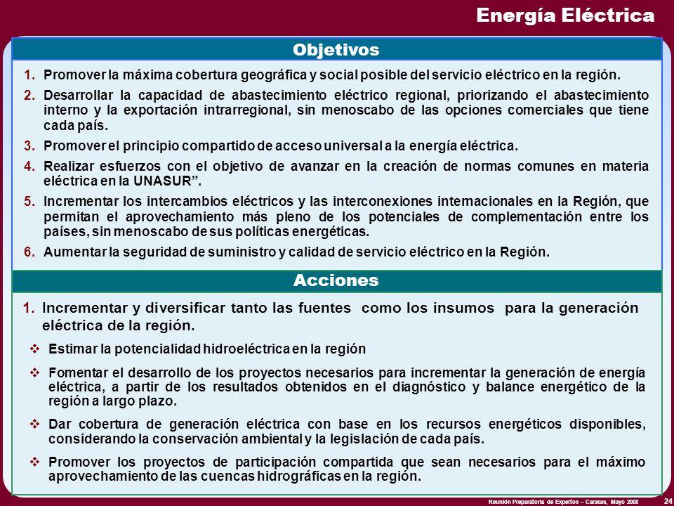Energía Eléctrica Objetivos Acciones