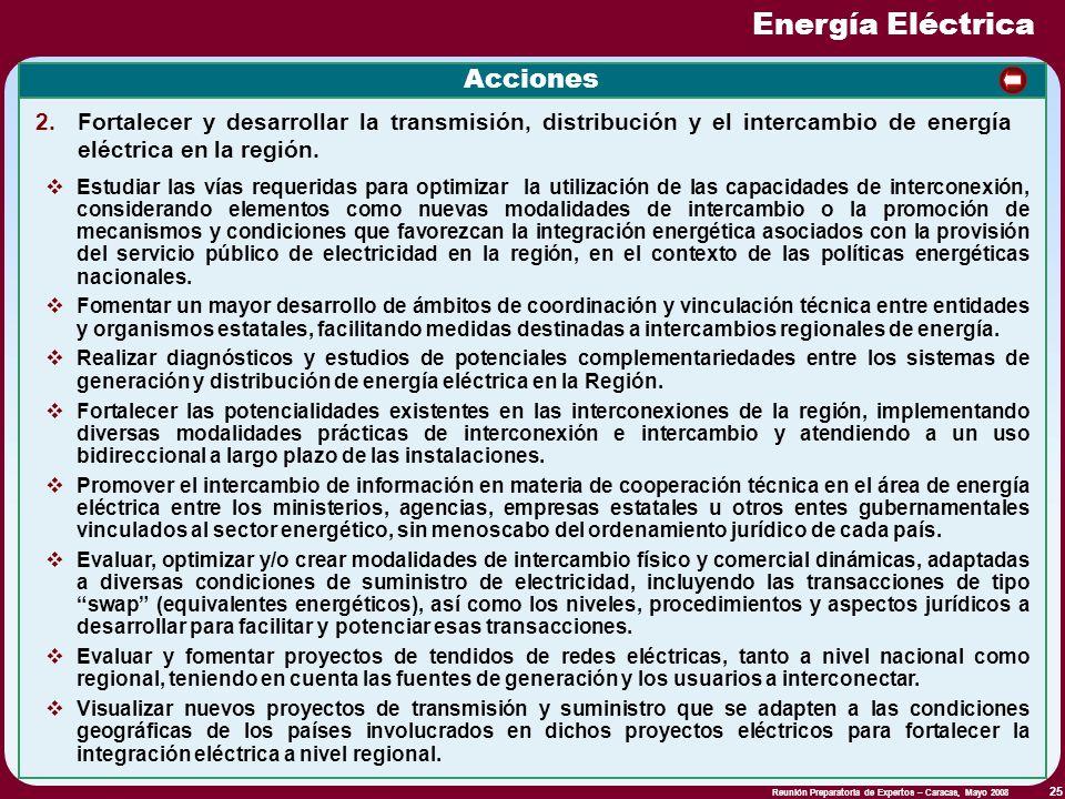 Energía Eléctrica Acciones