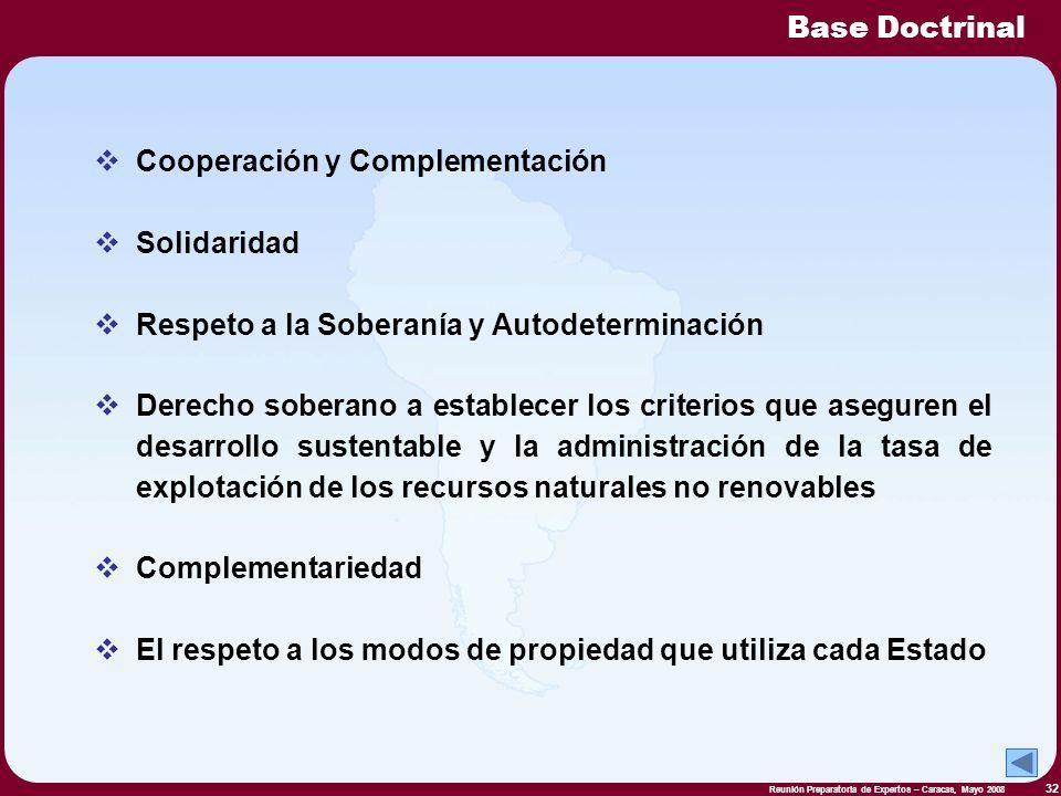 Base Doctrinal Cooperación y Complementación. Solidaridad. Respeto a la Soberanía y Autodeterminación.