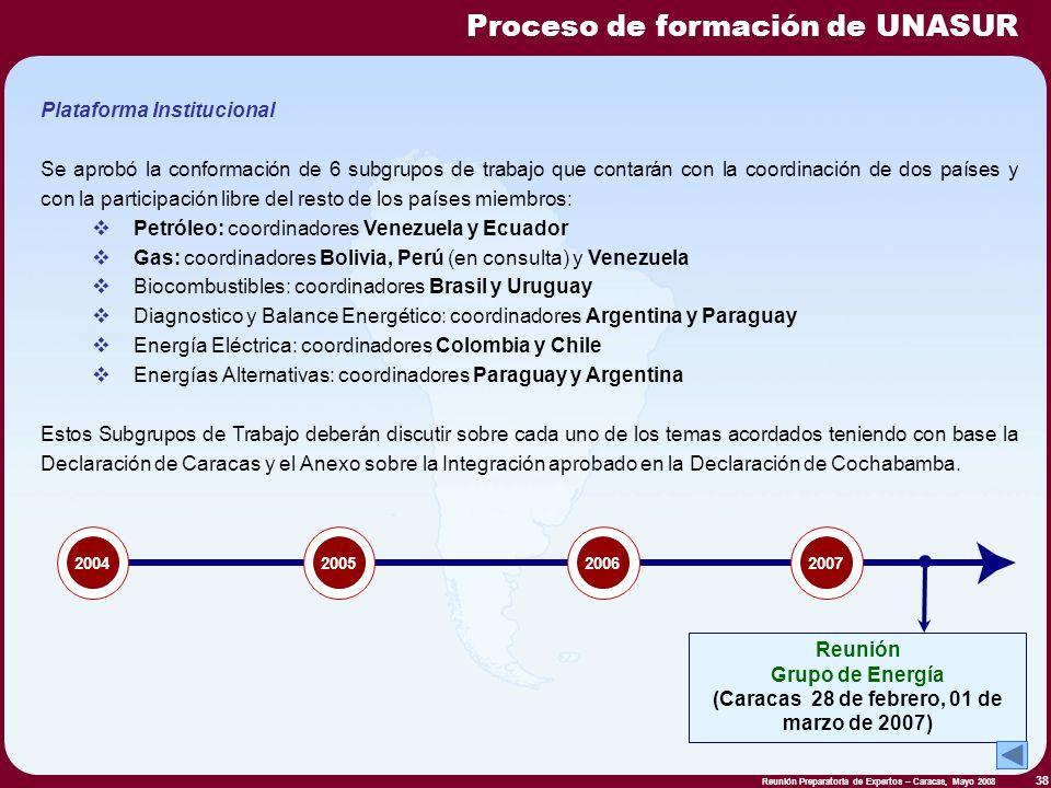 (Caracas 28 de febrero, 01 de marzo de 2007)
