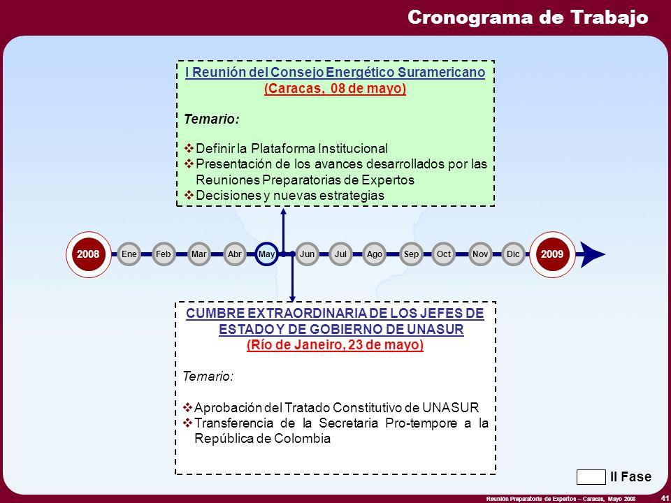 I Reunión del Consejo Energético Suramericano