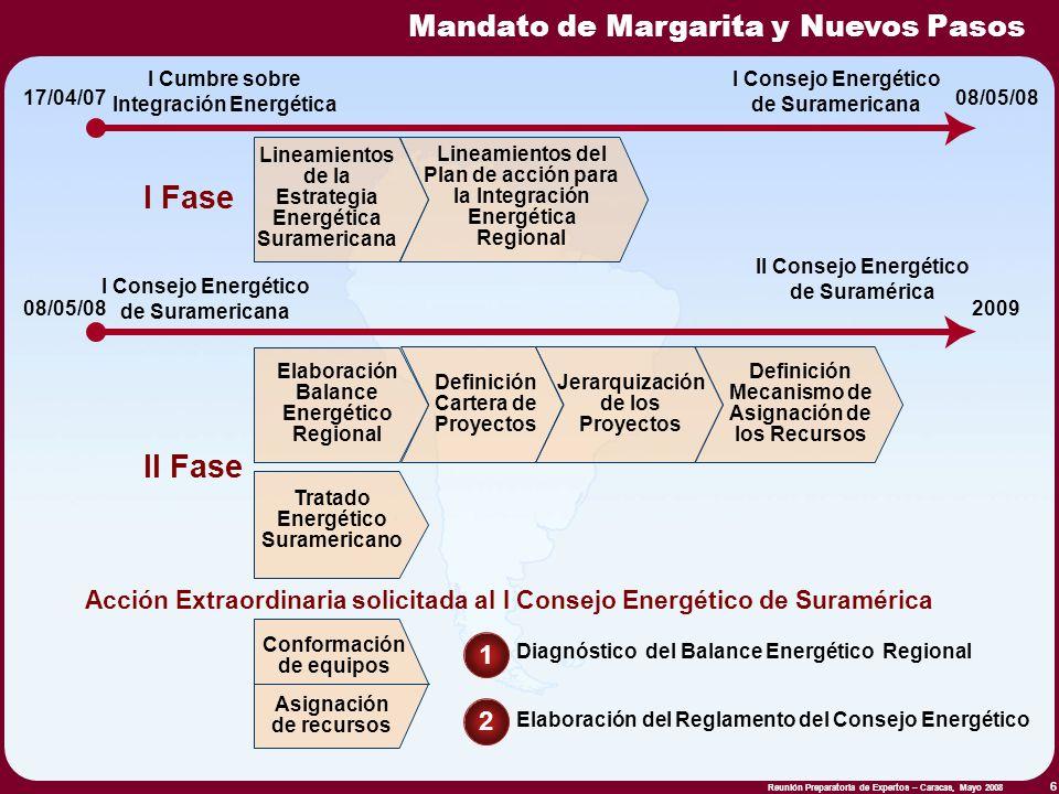 I Fase II Fase Mandato de Margarita y Nuevos Pasos 1 2