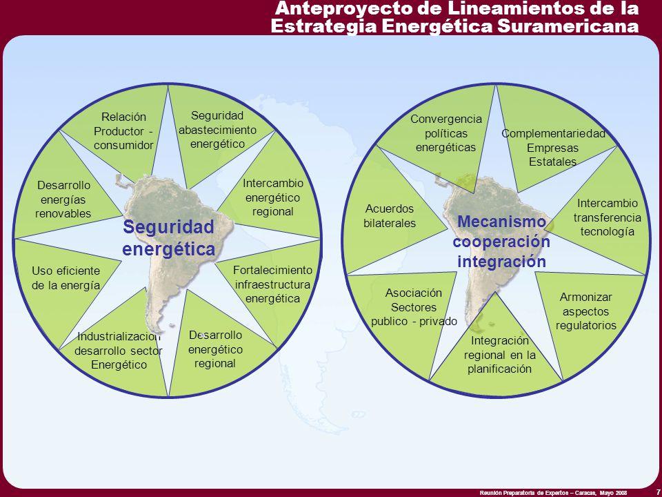 Mecanismo cooperación integración