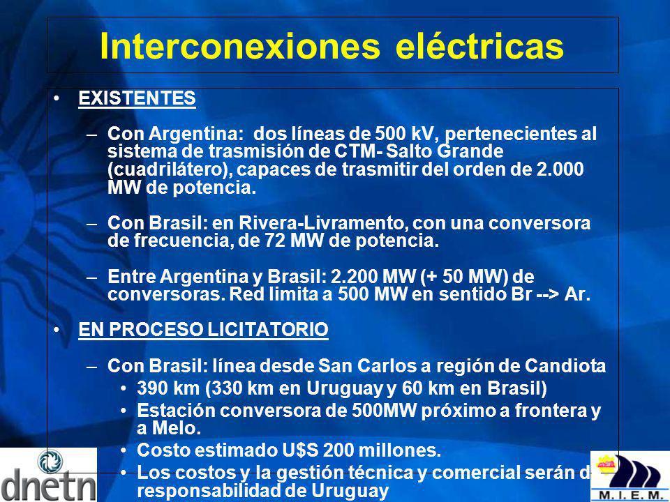Interconexiones eléctricas