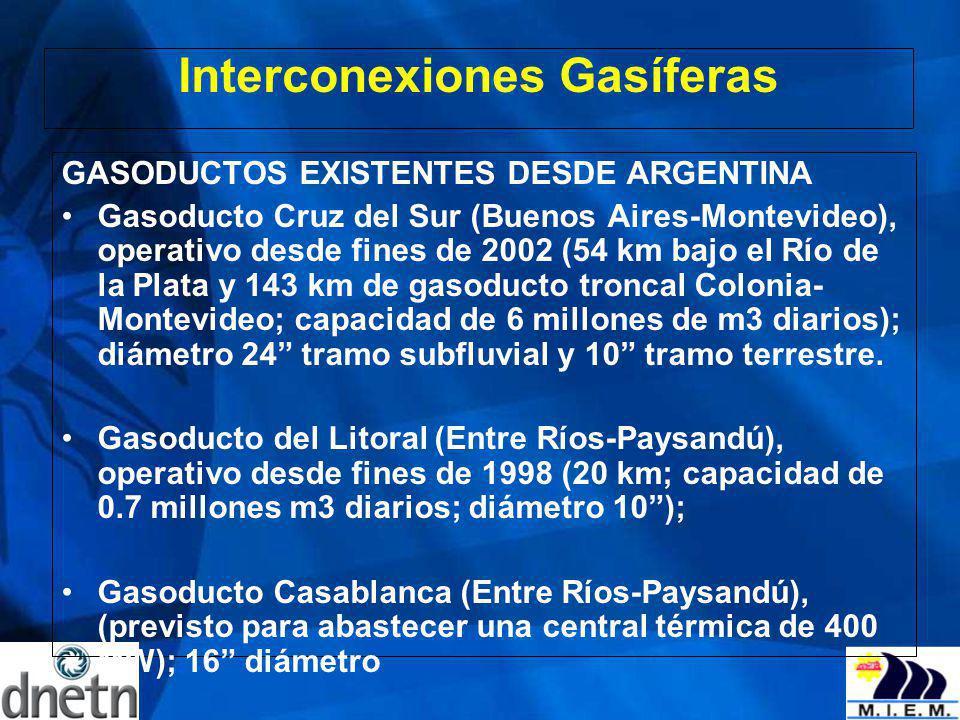 Interconexiones Gasíferas