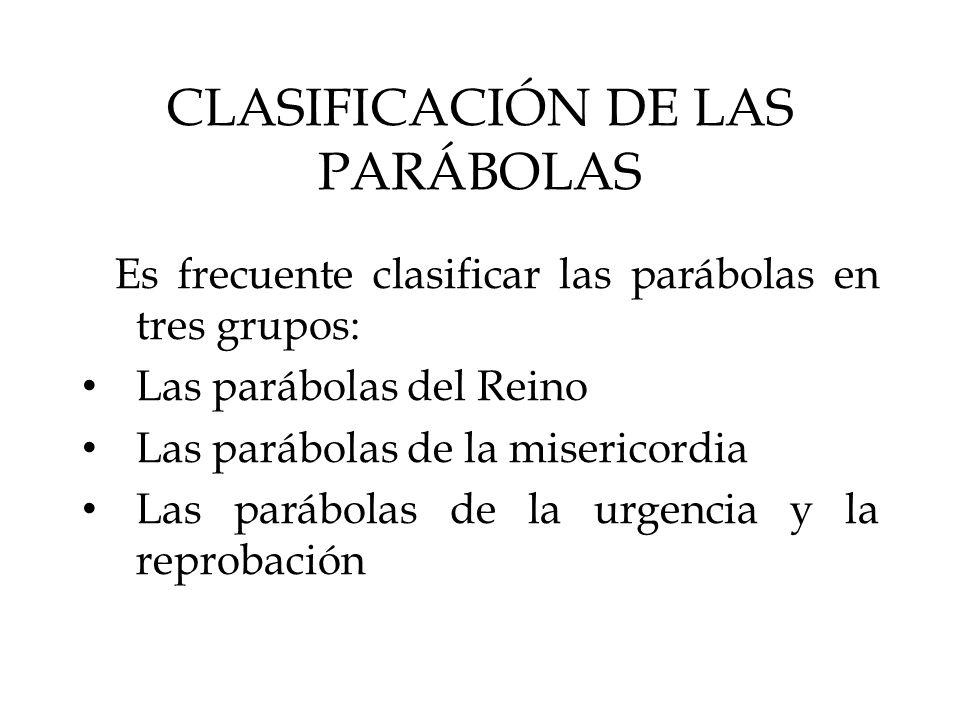CLASIFICACIÓN DE LAS PARÁBOLAS