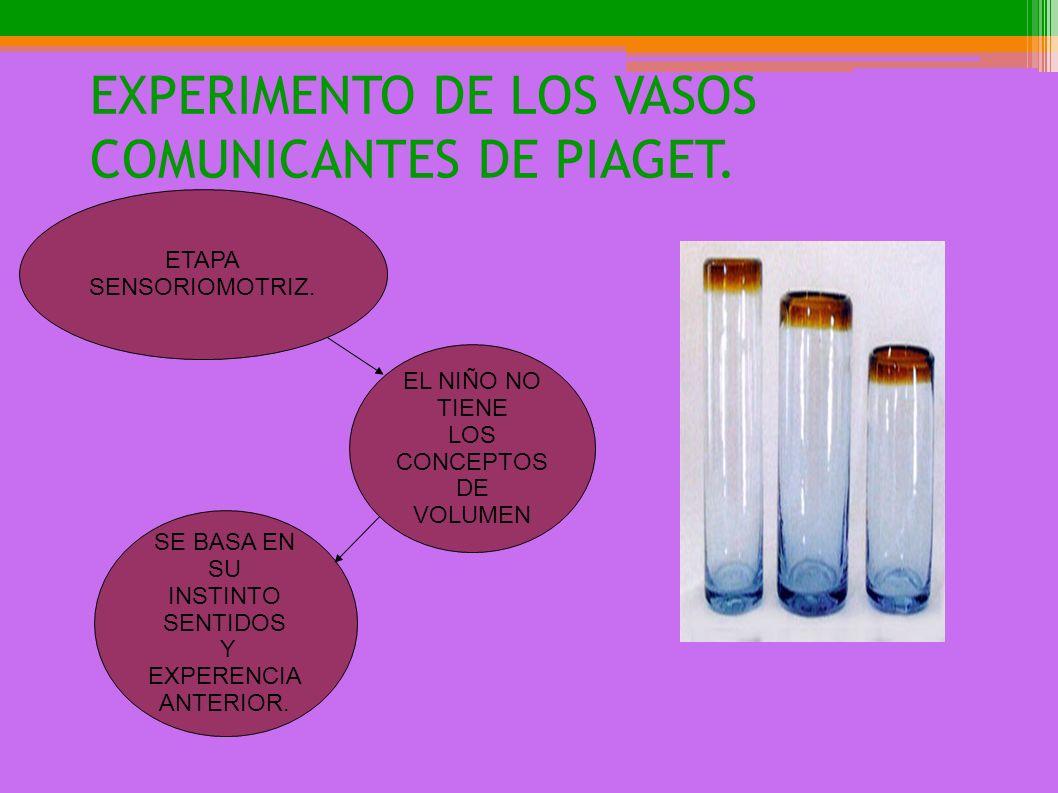 EXPERIMENTO DE LOS VASOS COMUNICANTES DE PIAGET.
