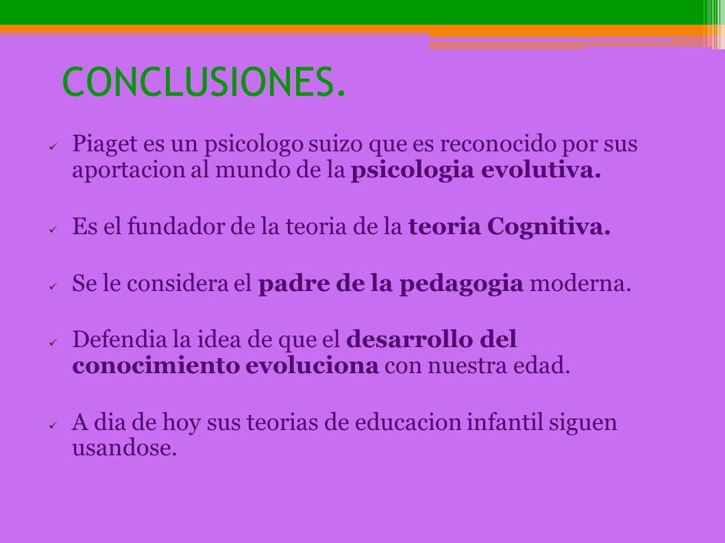 CONCLUSIONES. Piaget es un psicologo suizo que es reconocido por sus aportacion al mundo de la psicologia evolutiva.