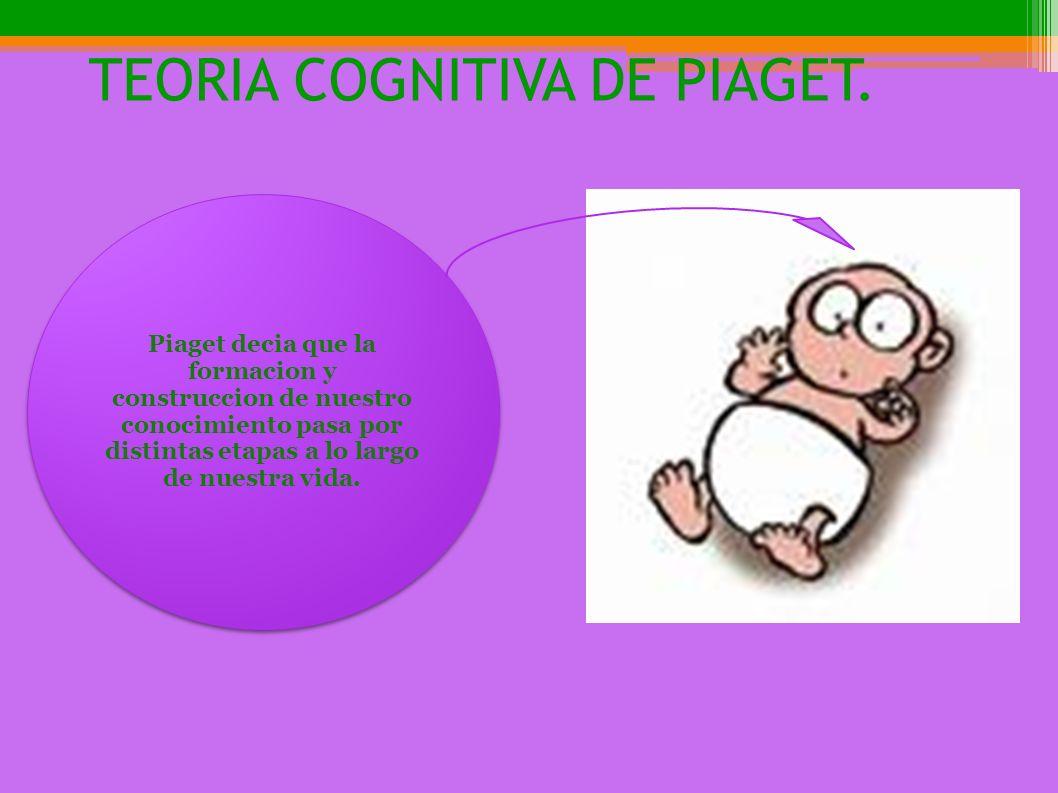 TEORIA COGNITIVA DE PIAGET.