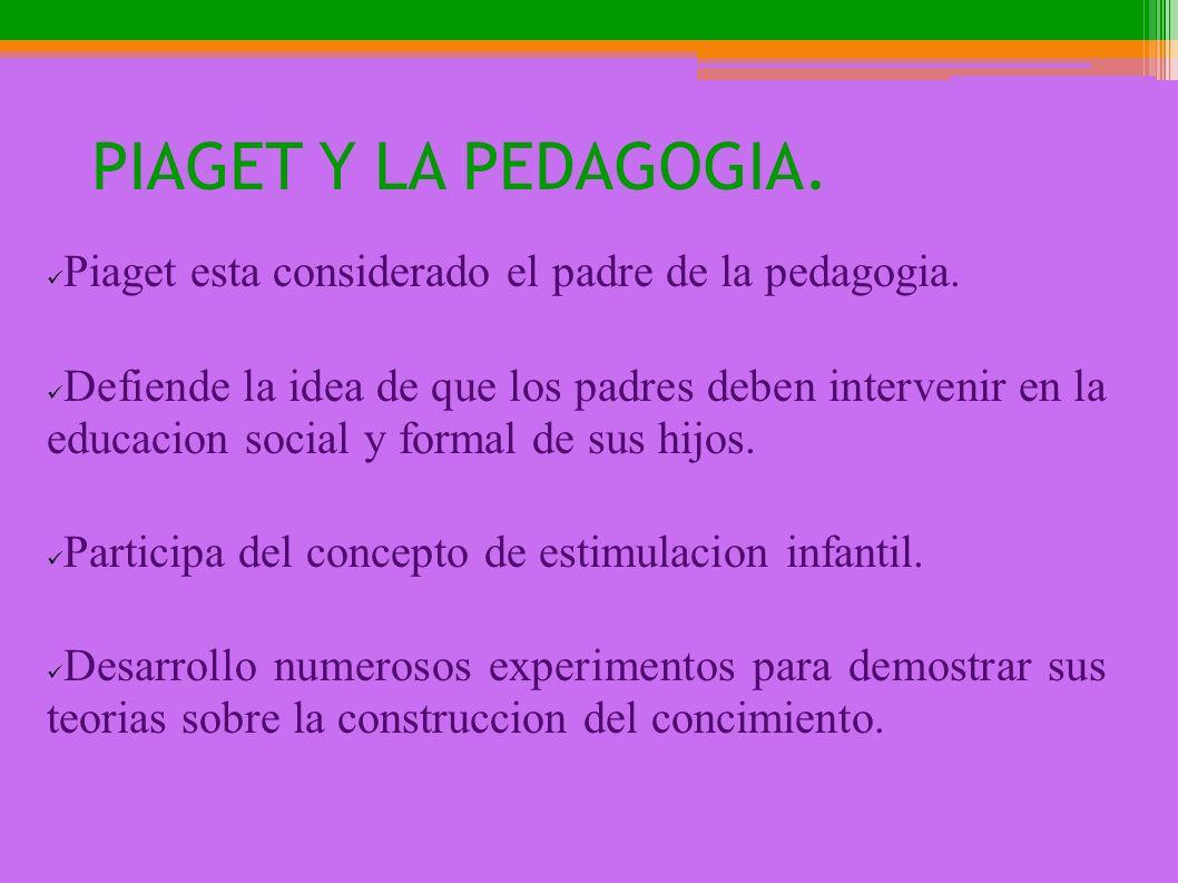 PIAGET Y LA PEDAGOGIA. Piaget esta considerado el padre de la pedagogia.