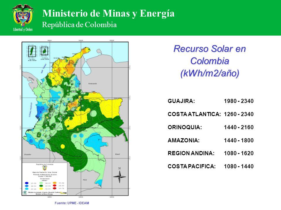 Recurso Solar en Colombia (kWh/m2/año)